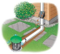 underground gutter drainage. UnderGround Downspout Diverter Discharge Underground Gutter Drainage C