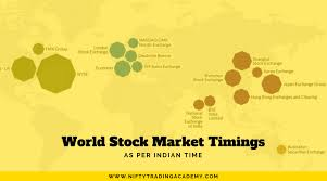 World Stock Market Timings As Per Indian Time Nta