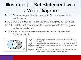 Venn Diagram Maker Discrete Math Section 2 3 Using Venn Diagrams To Study Set Operations Math In Our