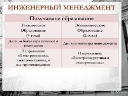 Презентация на тему НАЦИОНАЛЬНЫЙ ИССЛЕДОВАТЕЛЬСКИЙ УНИВЕРСИТЕТ  9 ИНЖЕНЕРНЫЙ МЕНЕДЖМЕНТ Получаемое