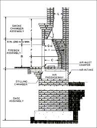 fireplace chimney design. fireplace chimney design m