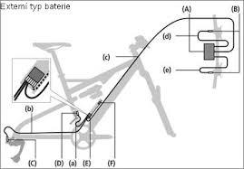 65 mustang 289 alternator wiring diagram 65 image 1965 mustang alternator wiring diagram smartdraw diagrams on 65 mustang 289 alternator wiring diagram