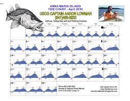 April Tide Chart Anna Maria Island Tides Captain Aaron Lowman
