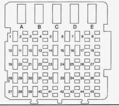 chevrolet lumina 1995 fuse box diagram auto genius chevrolet lumina 1995 fuse box diagram