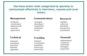 Good Skills To Have On A Resume Inspiration Resume Resume Writing Skills Ateneuarenyencorg