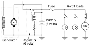dc generator theory dc electric circuits worksheets the mechanic s plan is to replace all the 6 volt loads 12 volt loads and use two 6 volt batteries connected in series the original 6 volt