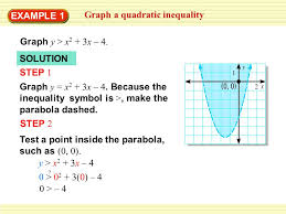 example 1 graph a quadratic inequality graph y x 2 3x 4