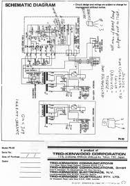 kenwood wiring harness diagram 3000gt wiring harness diagram images wiring diagram kenwood wiring diagram nodasystech com design