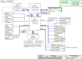 lenovo g g schematic circuit diagram la p la p lenovo g470 g570 block diagram