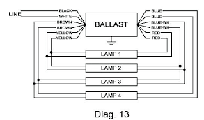 wiring diagrams for 4 lamp t5ho ballast online wiring diagram t5ho ballast wiring diagram 3 22 kenmo lp de u2022t5 ballast wiring diagram auto electrical