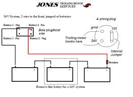 220 volt wiring diagram yirenlu me 220 volt dryer plug wiring diagram easy set up 4 wire 220 volt wiring diagram dolgular com