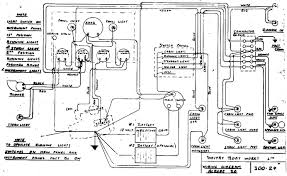 simple boat gauge wiring diagram not lossing wiring diagram • lowe wiring diagram schematic wiring diagrams rh 8 koch foerderbandtrommeln de bass boat wiring diagram boat