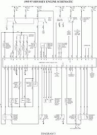 car wiring diagram for 98 honda crv wiring diagram honda crv cr v Auto Wiring Diagram Library wiring diagram honda crv cr v fuse srs wiring diagrams online c a large size