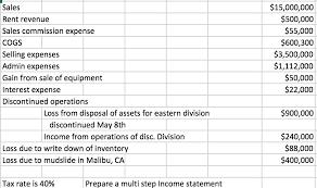 Solved Sales Rent Revenue Sales Commission Expense Cogs S