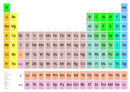 File:Periodic table vectorial.png - Wikimedia Commons