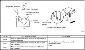 Toyota Corolla Repair Manual Mass Or Volume Air Flow