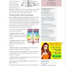 Chakra System Chart Mix Chakra System Chart By Astrology Chakra Chart