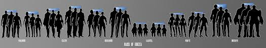 Eso Height Chart Character Height Comparisons