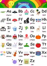 On the second page a song that combines the themes alphabet and body. Alphabet Flashcards Teach A Z Free Printable Phonics Chart