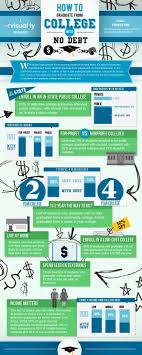 best images about college week high school how to graduate from college no debt infographic