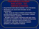 Nephrolithiasis ciprofloxacin
