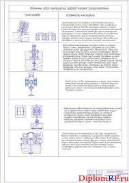 Дипломный проект модернизации газораспределительного механизма  Патентный обзор Функциональная схема управления двигателем