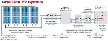 solar panel wiring schematic wiring diagram \u2022 solar panel wiring diagram with batteries solar schematic wiring diagram wiring diagram rh blaknwyt co multiple solar panel wiring diagram solar panels