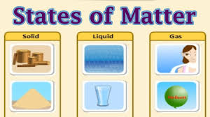 States Of Matter Solid Liquid Gases Interesting Animated Lesson