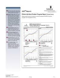 Map Assessment Scores Chart Nwea Map Assessment St Louis Catholic School