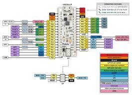 thrustmaster cougar wiring diagram wiring diagram and schematic wiring diagram of xbox diagrams and schematics