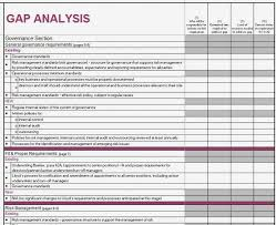 Requirement Analysis Template Mesmerizing Fit Gap Analysis Template Quickly Document Gap Requirement Type All