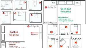 feng shui office direction. Tips For Feng Shui Office Desk Placement Directions Bedroom Bed 8 Direction C