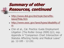 Leave Laws Disability Discrimination Ppt Download