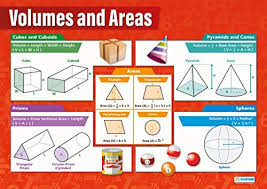 Amazon Com Volumes And Areas Math Posters Laminated