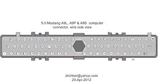 91 5 0 no injector pulse mustang 1989 Mustang 5 0 Wiring Diagram 1989 Ford Mustang 5.0 Vacuum Diagram