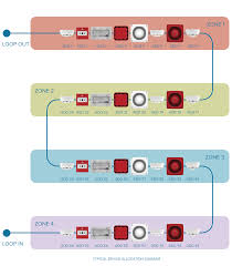 wiring diagram for fire alarm system and cool addressable Addressable Fire Alarm System Wiring Diagram diagram prepossessing addressable profyre a2 analogue addressable fire alarm panel throughout system wiring addressable fire alarm system wiring diagram pdf