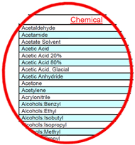 Seal Compatibility Chart Chemical Compatibility Chart Ism