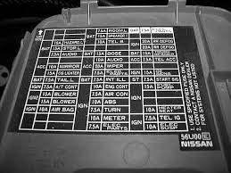 1999 nissan maxima fuse box example electrical wiring diagram \u2022  at Fuse Box Schematic For 2004 Nissan Maxima Sl