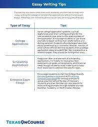 Tips For Writing College Essays How Can Your Students Prepare For Essay Writing And Truly