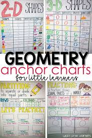 2nd Grade Math Charts Activities For Teaching Geometry Lucky Little Learners