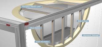 Morgan Corporation | Refrigerated Aluminum Truck Bodies