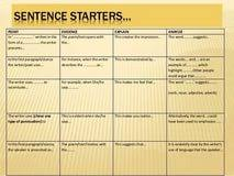 essay writing sentence starters professional article writing  essay topic sentence starters