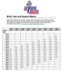 Us Youth Soccer Birth Year Chart 2018 2019 Age Chart