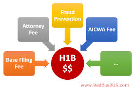 H1b Visa Filing Fee Who Pays For What Fy 2021 Current Fee