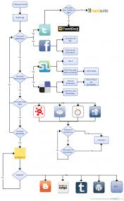 Workflow Chart Examples Workflow Diagram Workflow Diagram Flow Chart Template
