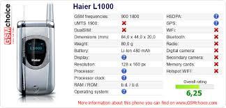 Haier L1000 :: GSMchoice.com