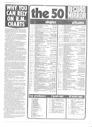 Top 200 Best Selling Singles Of All Time Uk Page 3