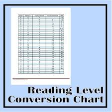 Accelerated Reading Levels Chart Reading Level Conversion Chart The Curriculum Corner 123