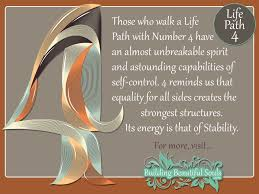 Numerology 4 Life Path Number 4 Numerology Meanings