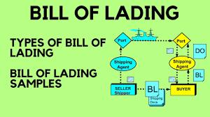 bill of loading bill of lading types of bill of lading bill of lading samples